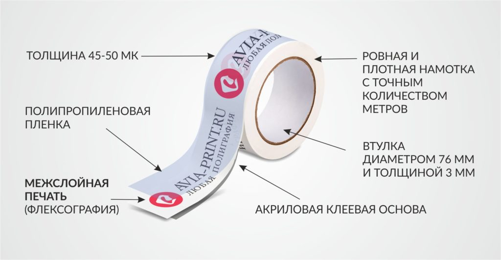 Межслойная печать скотча с логотипом