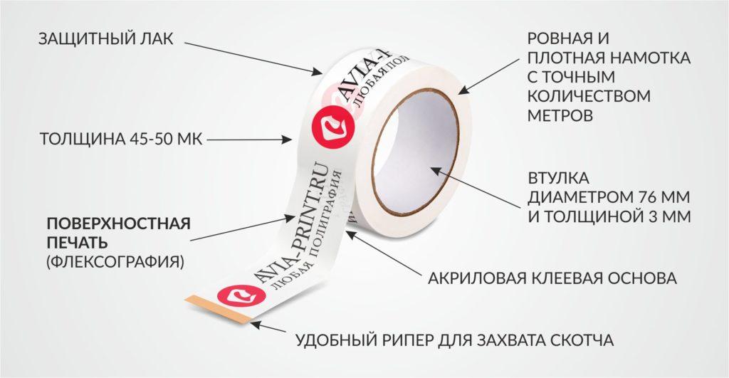 Поверхностная печать скотча с логотипом